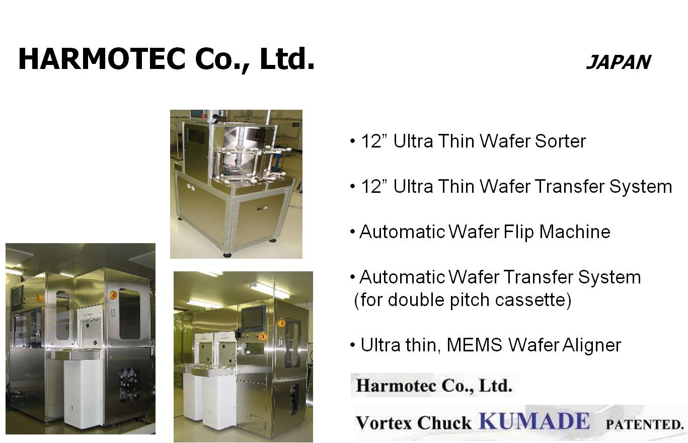 Telesemi Products - Harmotec Corporation